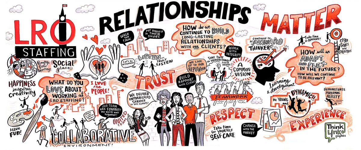 LRO_Staffing_Relationships-Matter (1)